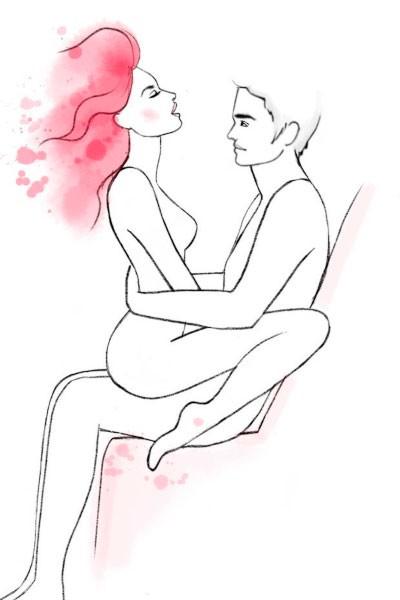 Posiciones Sexuales Para Hacer El Amor Por Toda Tu Casa Kinky